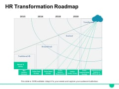 HR Transformation Roadmap Ppt PowerPoint Presentation Portfolio Picture