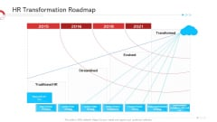 HR Transformation Roadmap Structure PDF