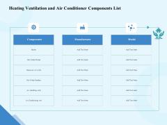 HVAC Heating Ventilation And Air Conditioner Components List Ppt Portfolio Examples PDF