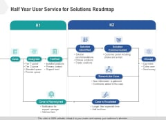 Half Year User Service For Solutions Roadmap Structure