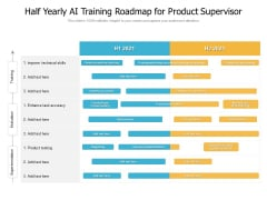 Half Yearly AI Training Roadmap For Product Supervisor Infographics
