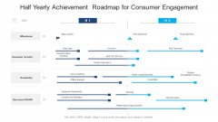 Half Yearly Achievement Roadmap For Consumer Engagement Information