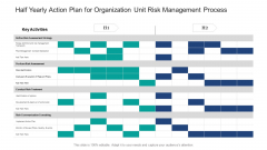 Half Yearly Action Plan For Organization Unit Risk Management Process Mockup