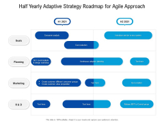 Half Yearly Adaptive Strategy Roadmap For Agile Approach Microsoft