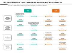Half Yearly Affordable Home Development Roadmap With Approval Process Background
