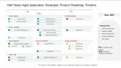 Half Yearly Agile Application Developer Product Roadmap Timeline Introduction
