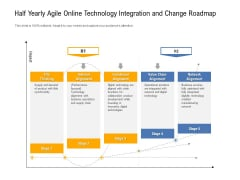 Half Yearly Agile Online Technology Integration And Change Roadmap Background