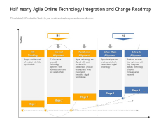 Half Yearly Agile Online Technology Integration And Change Roadmap Rules