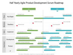 Half Yearly Agile Product Development Scrum Roadmap Mockup