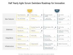 Half Yearly Agile Scrum Swimlane Roadmap For Innovation Formats