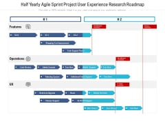Half Yearly Agile Sprint Project User Experience Research Roadmap Formats