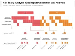 Half Yearly Analysis With Report Generation And Analysis Pictures