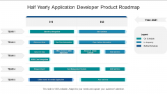 Half Yearly Application Developer Product Roadmap Infographics