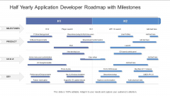 Half Yearly Application Developer Roadmap With Milestones Rules