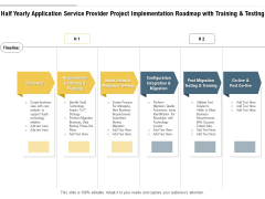 Half Yearly Application Service Provider Project Implementation Roadmap With Training And Testing Infographics