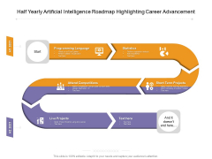 Half Yearly Artificial Intelligence Roadmap Highlighting Career Advancement Mockup