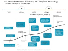 Half Yearly Assessment Roadmap For Computer Technology Governance Maturity Model Ideas