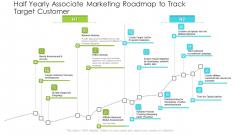Half Yearly Associate Marketing Roadmap To Track Target Customer Rules PDF