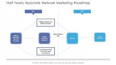 Half Yearly Associate Network Marketing Roadmap Ppt Show File Formats PDF