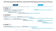 Half Yearly Automation Machinery Improvement Roadmapping With People And Security Topics