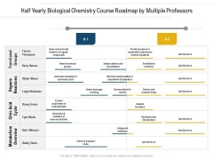 Half Yearly Biological Chemistry Course Roadmap By Multiple Professors Pictures