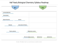 Half Yearly Biological Chemistry Syllabus Roadmap Microsoft
