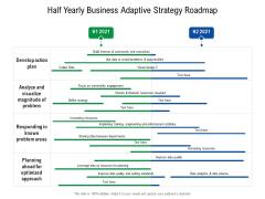 Half Yearly Business Adaptive Strategy Roadmap Download