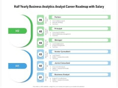 Half Yearly Business Analytics Analyst Career Roadmap With Salary Elements
