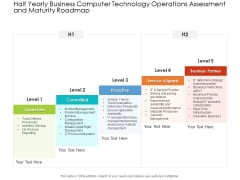 Half Yearly Business Computer Technology Operations Assessment And Maturity Roadmap Structure