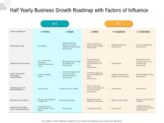 Half Yearly Business Growth Roadmap With Factors Of Influence Ideas
