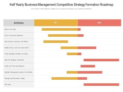 Half Yearly Business Management Competitive Strategy Formation Roadmap Ideas