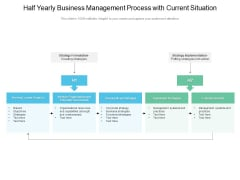 Half Yearly Business Management Process With Current Situation Graphics