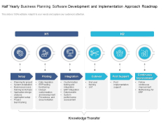 Half Yearly Business Planning Software Development And Implementation Approach Roadmap Clipart