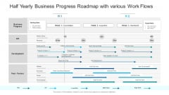 Half Yearly Business Progress Roadmap With Various Work Flows Designs PDF