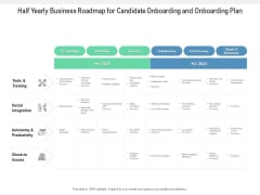 Half Yearly Business Roadmap For Candidate Onboarding And Onboarding Plan Guidelines