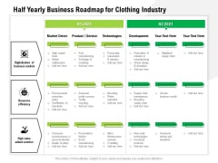 Half Yearly Business Roadmap For Clothing Industry Pictures