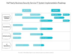 Half Yearly Business Security Service IT System Implementation Roadmap Icons