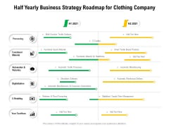 Half Yearly Business Strategy Roadmap For Clothing Company Infographics
