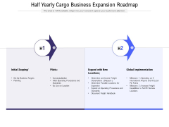 Half Yearly Cargo Business Expansion Roadmap Themes