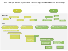 Half Yearly Chatbot Apparatus Technology Implementation Roadmap Elements