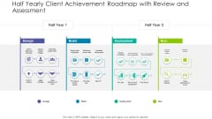 Half Yearly Client Achievement Roadmap With Review And Assessment Rules PDF