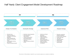 Half Yearly Client Engagement Model Development Roadmap Guidelines