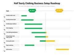 Half Yearly Clothing Business Setup Roadmap Mockup