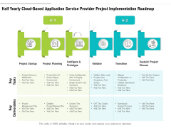 Half Yearly Cloud Based Application Service Provider Project Implementation Roadmap Template