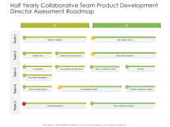 Half Yearly Collaborative Team Product Development Director Assessment Roadmap Graphics