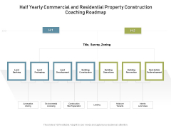 Half Yearly Commercial And Residential Property Construction Coaching Roadmap Brochure