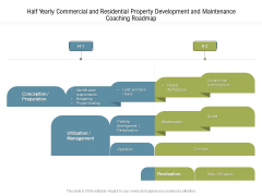 Half Yearly Commercial And Residential Property Development And Maintenance Coaching Roadmap Diagrams