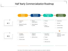 Half Yearly Commercialization Roadmap Portrait