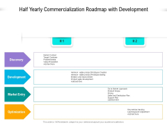 Half Yearly Commercialization Roadmap With Development Topics