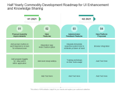 Half Yearly Commodity Development Roadmap For UI Enhancement And Knowledge Sharing Sample